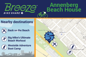 Annenberg Beach House connects to Back on the Beach, Bike Mike's Ultimate Beach Workout, Westside Adventure Boot Camp